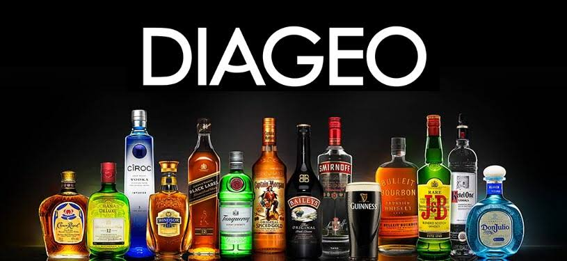 """Image result for diageo"""""""