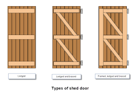 building a shed door should be kept