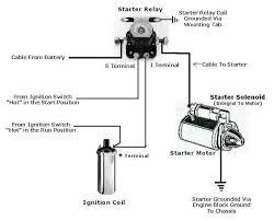 omc starter solenoid wiring diagram