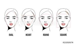 contouring makeup for diffe types