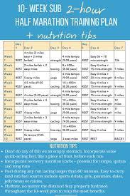 half marathon training schedule 10
