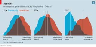 cur political party makeup of congress