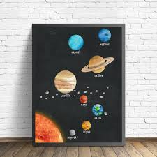 Solar System Decor Prints Kids Room Wall Art Watercolor Solar System Planet Space Canvas Painting Wall Pictures Scandinavian Art Painting Calligraphy Aliexpress