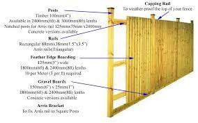 Lap Fence Panel Feather Edge Trellis Post Mix Quick Setting Concrete Trellis