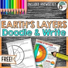 Layers of the Earth Doodle and Write Activity - FREE by Addie Williams