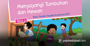 Download Kunci Jawaban Tema 2 Kelas 6 Ulangan Harian Subtema 2 Background