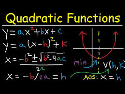 graphing quadratic functions axis of