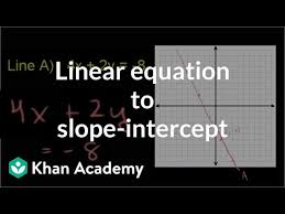 converting to slope intercept form