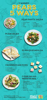 5 ways series choosemyplate
