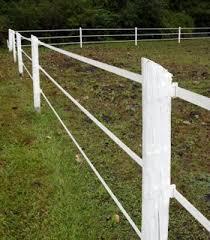 Electric Horse Fencing Pro Tek Tape Rolls Horse Fencing Fence Landscaping Fence