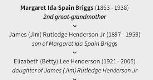 "Amy's Family History: ""Strong Woman"" - Margaret Ida Spain Briggs Henderson"