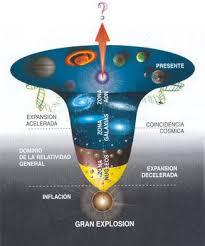 Nuestra Consciencia forma el Cosmos y la Ciencia: EL UNIVERSO NO ...