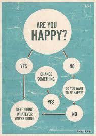 are you happy smile quote com