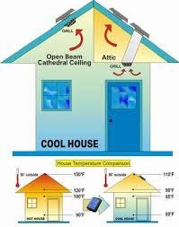 solar dynamics solar powered attic fans