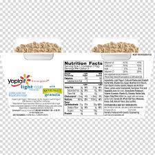granola yoghurt nutrition facts label