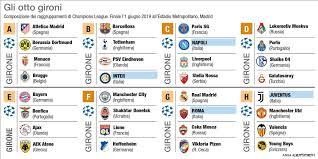 Champions League 2018-2019   Date e orari di tutte le partite