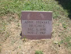 Addie Stewart Hughes (1892-1967) - Find A Grave Memorial