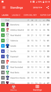 Live Scores for La Liga for Android - APK Download