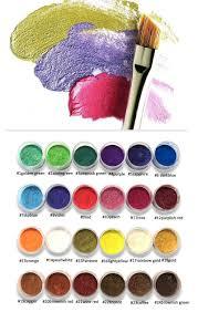 acheter pigments en poudre de mica pot
