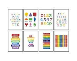 Educational Posters Etsy