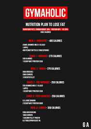nutrition plan to get toned and lose fat