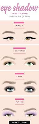 makeup tips for almond eye shape