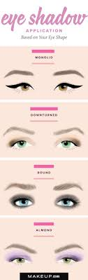 cat eye makeup for diffe eye shapes