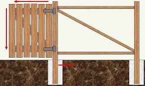 Lateral Support For Gate Post Wood Gate Gate Post Faux Brick Walls