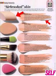 makeup brush 101 how to use them