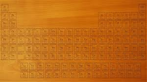 best 61 periodic table wallpaper on