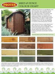 Protek Shed Fence Paint 5 Litre