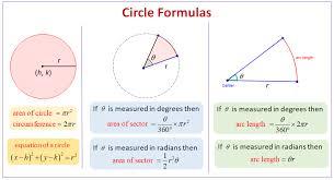 new sat questions circles examples