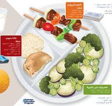 preparing a multicultural meal plate