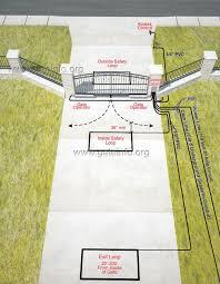 Electric Dog Fence Installation Driveway