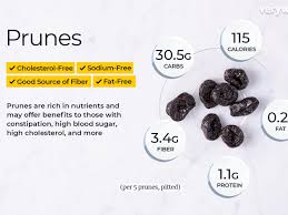 prunes calories carbs and health