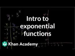 intro to exponential functions