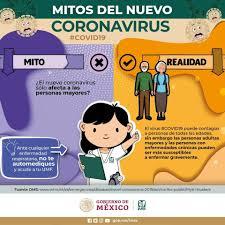 IMSS - 😷 - Mitos y verdades del #coronavirus #COVID19   Facebook