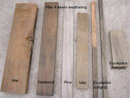 Eco Wood Treatment Stain