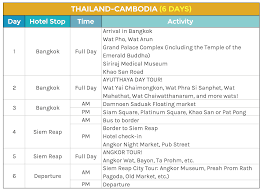 sle southeast asia itineraries 5 6