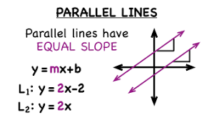 two lines are parallel
