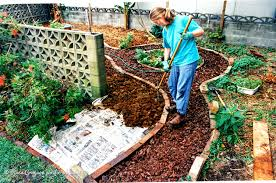 Designing A Small Urban Garden Originally Published In 1999 This Is By Russ Grayson Permaculture 3 0 Medium