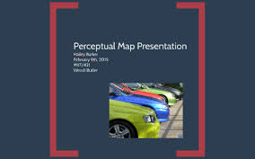Perceptual Map Presentation by Hailey Barker