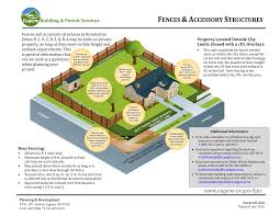 Https Www Eugene Or Gov Documentcenter View 14252 Fences And Accessory Structures