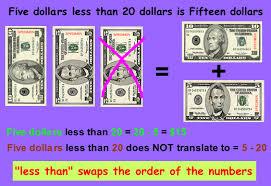 algebra expressions passy s world of