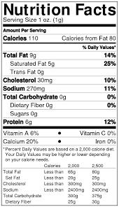 nutrition label transpa png