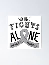 Brain Cancer Awareness Ribbon Poster By Graphicloveshop Redbubble