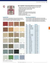 sherwin williams contractor and