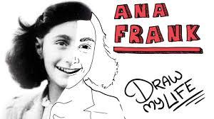 Resultado de imagen de ana frank