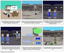 The Boy In The Striped Pajama S Storyboard By Bf457843