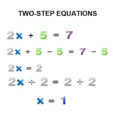 form of two step equations free math